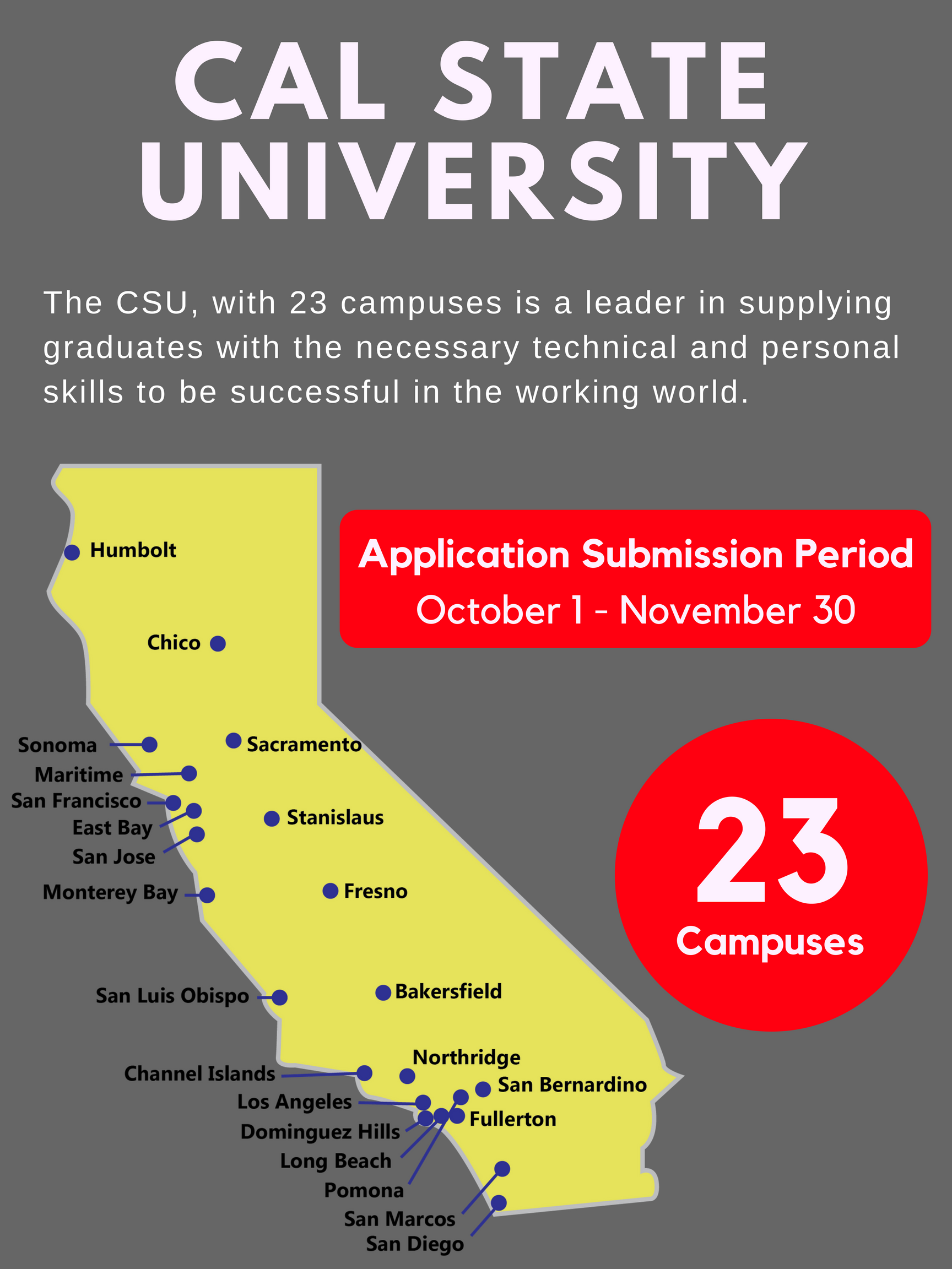 Cal State University System
