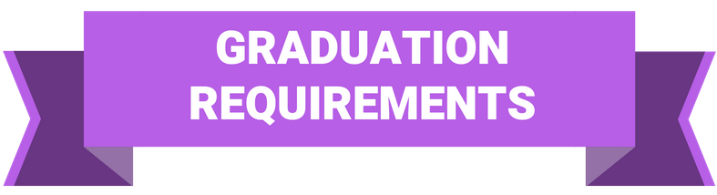 grad requirements