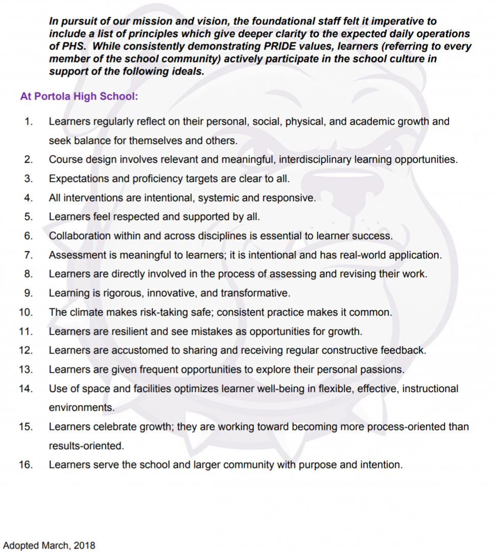 PHS Foundational Principles