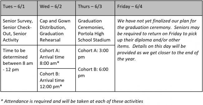 Seniors Finals Week Of School
