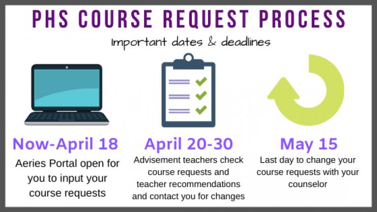 2020-21 Course Request Dates